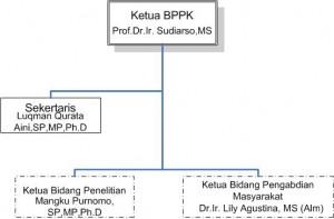 struktur_bppk